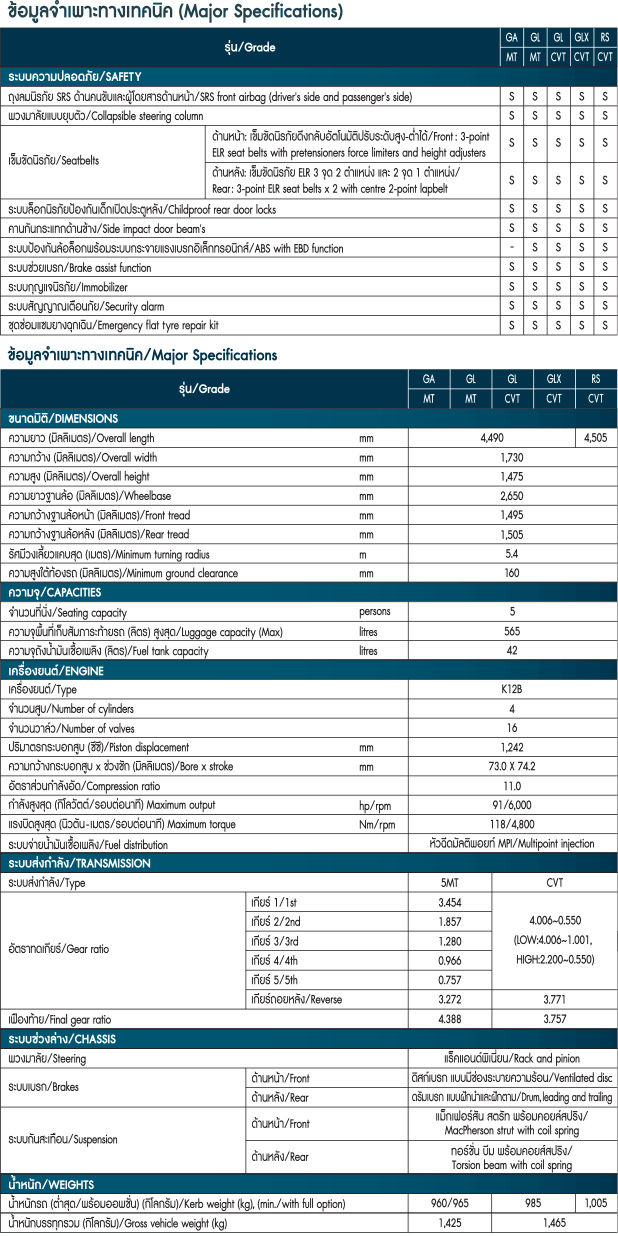 ciaz-specification